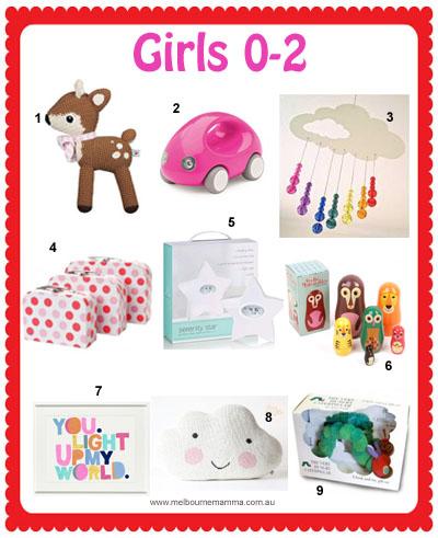 girls0-2